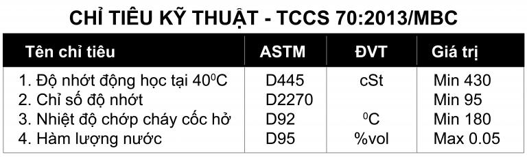 TRANSMIX GL-1 90 4L